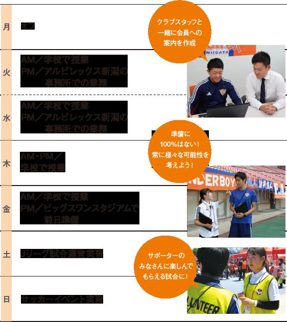 Jリーグクラブ・アルビレックス新潟の各部署へインターンシップ