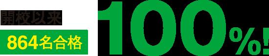 JAQ公認C級コーチライセンス17年連続合格率 開校依頼781名合格 100%! JFA公認2級審判員毎年輩出!!
