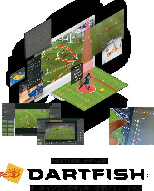 世界基準の分析ソフトで理論的にトレーニングを構築