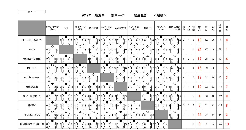 07 リーグ結果報告資料.pdf(1ページ) 2019-09-12 14-02-49